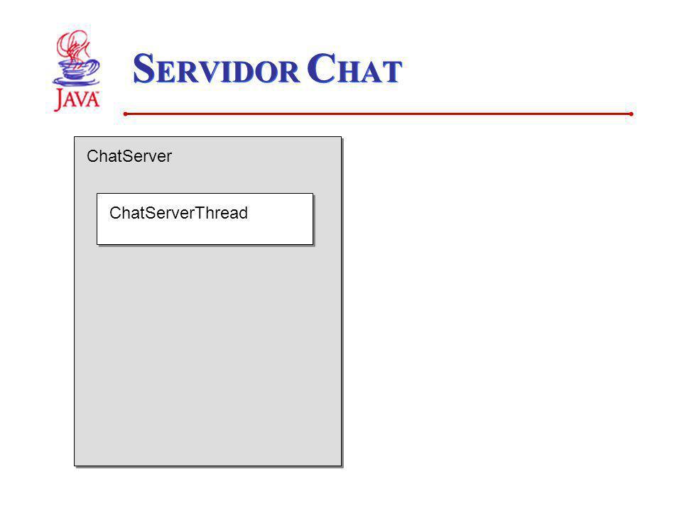 SERVIDOR CHAT ChatServer ChatServerThread