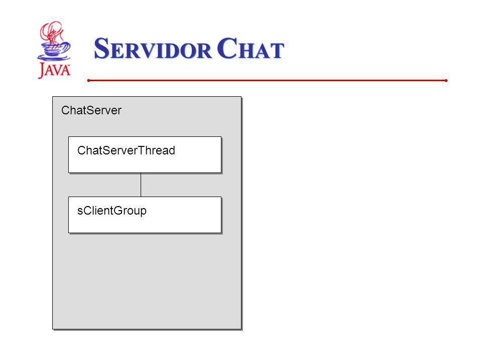 SERVIDOR CHAT ChatServer ChatServerThread sClientGroup