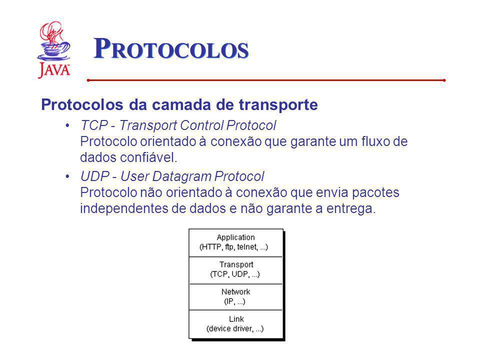 PROTOCOLOS Protocolos da camada de transporte