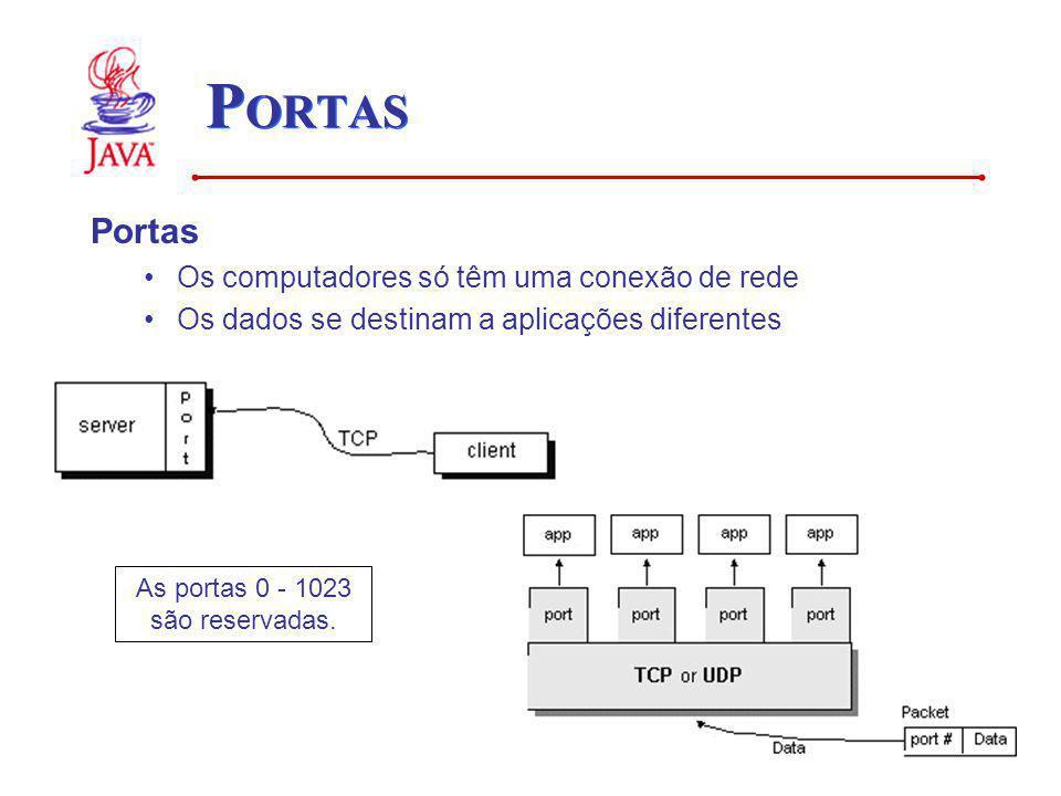 As portas 0 - 1023 são reservadas.
