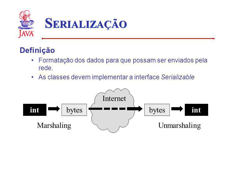SERIALIZAÇÃO Definição int bytes Internet Marshaling Unmarshaling