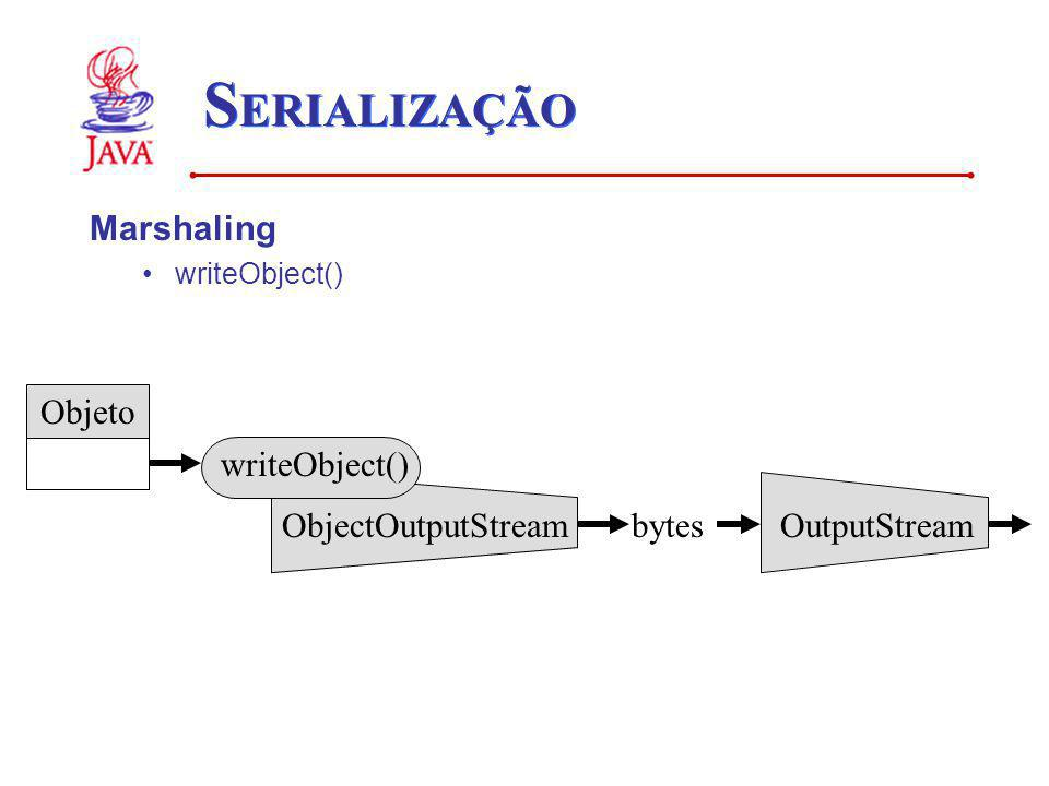 SERIALIZAÇÃO Marshaling Objeto writeObject() ObjectOutputStream bytes