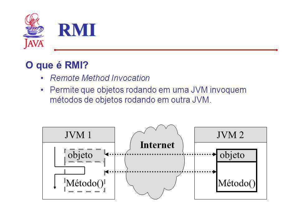 RMI O que é RMI Internet JVM 1 Método() objeto JVM 2