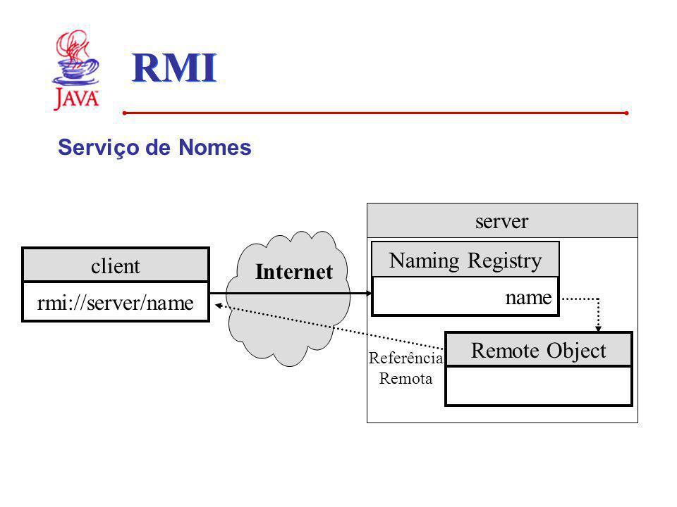 RMI Serviço de Nomes server Naming Registry client Internet name