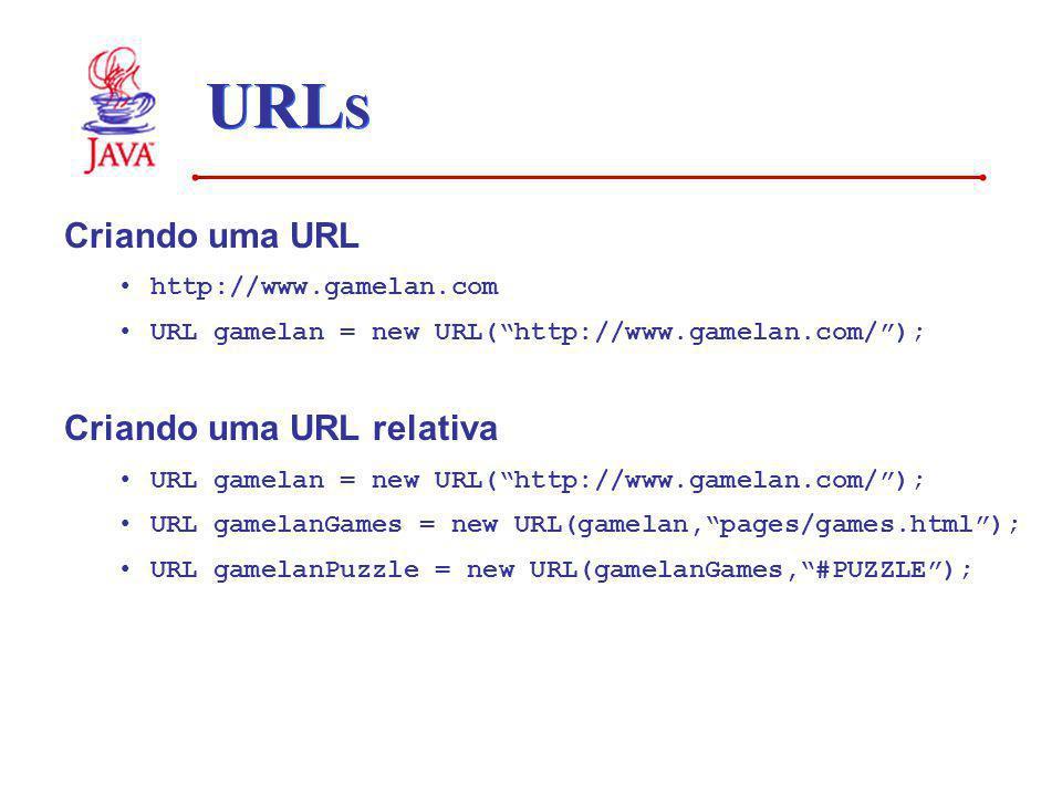 URLS Criando uma URL Criando uma URL relativa http://www.gamelan.com