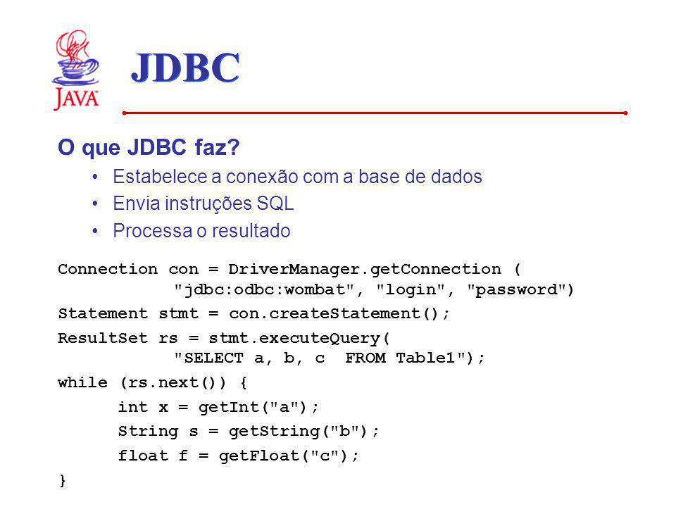 JDBC O que JDBC faz Estabelece a conexão com a base de dados