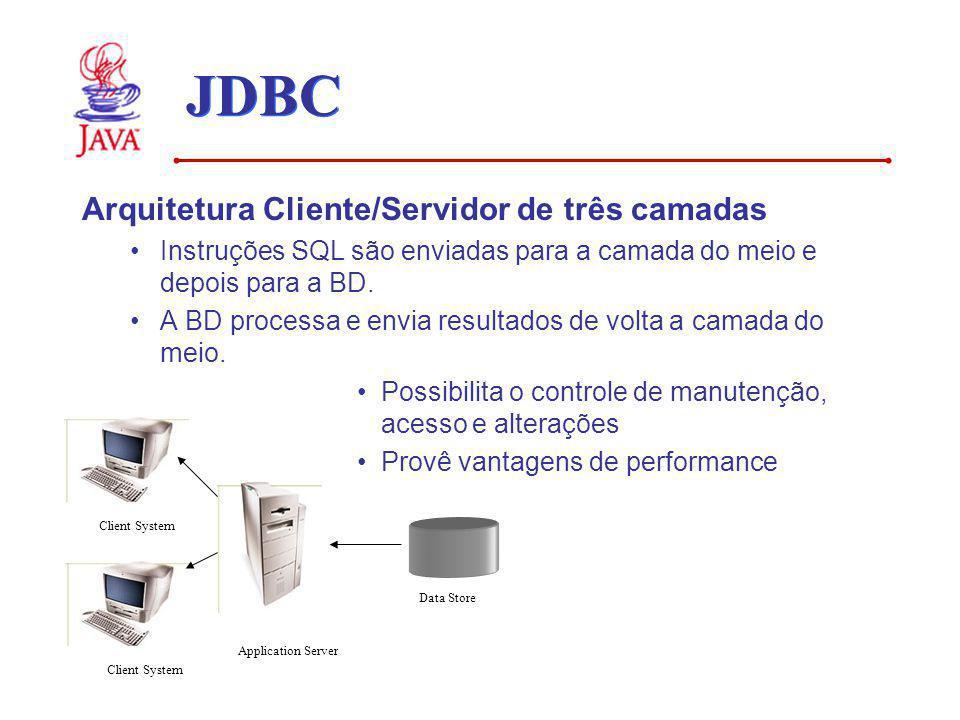 JDBC Arquitetura Cliente/Servidor de três camadas