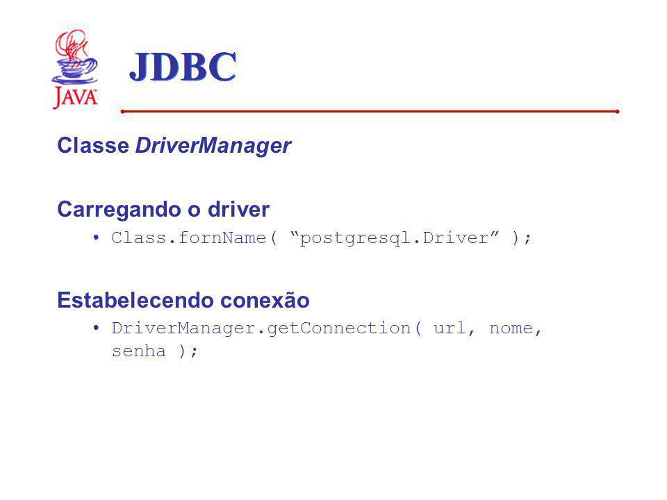 JDBC Classe DriverManager Carregando o driver Estabelecendo conexão