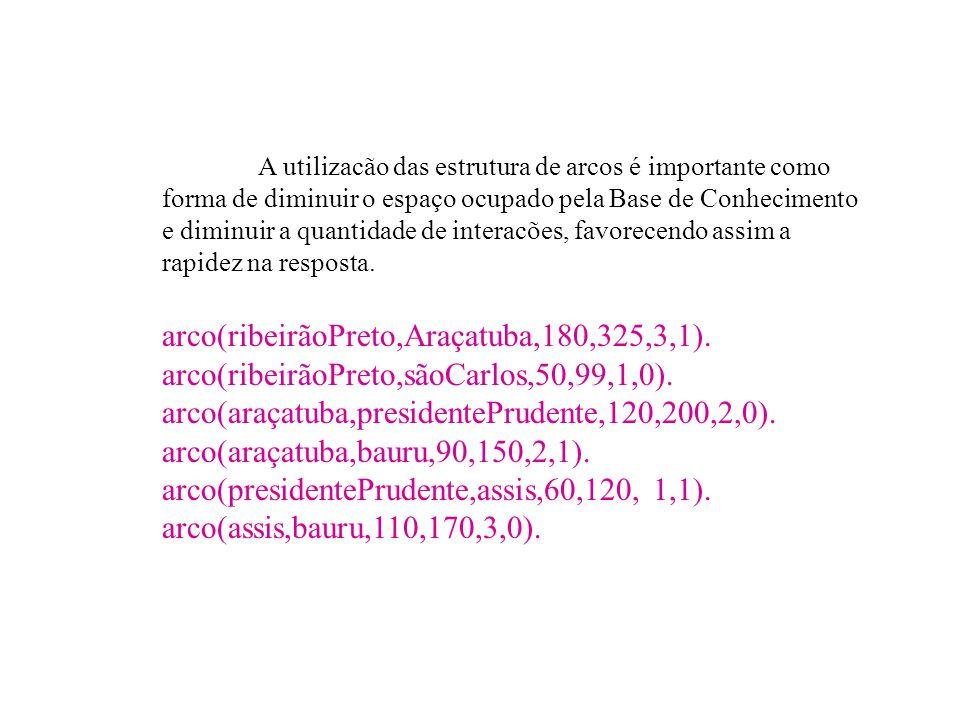 arco(ribeirãoPreto,Araçatuba,180,325,3,1).