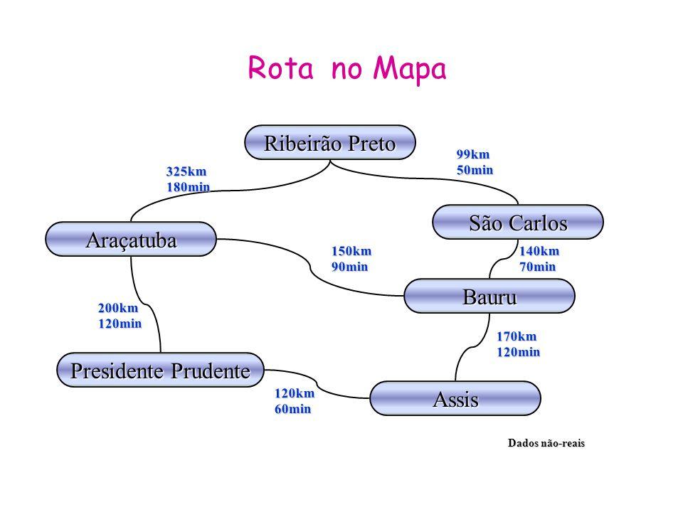Rota no Mapa Ribeirão Preto São Carlos Araçatuba Bauru