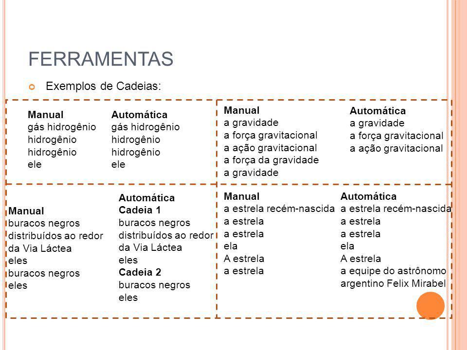 FERRAMENTAS Exemplos de Cadeias: Manual a gravidade