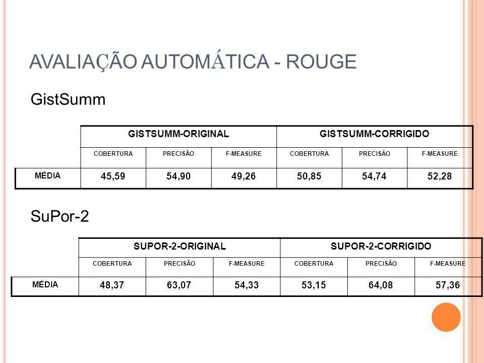 AVALIAÇÃO AUTOMÁTICA - ROUGE
