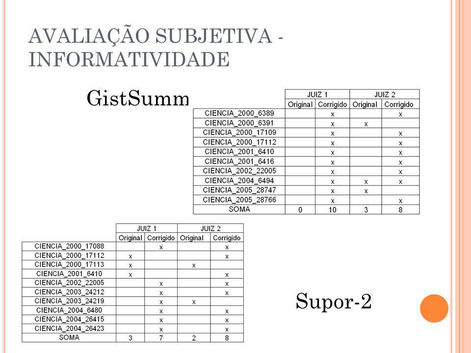 AVALIAÇÃO SUBJETIVA -INFORMATIVIDADE