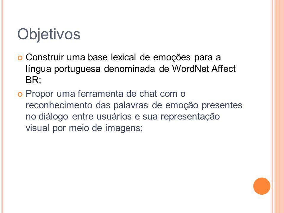 Objetivos Construir uma base lexical de emoções para a língua portuguesa denominada de WordNet Affect BR;