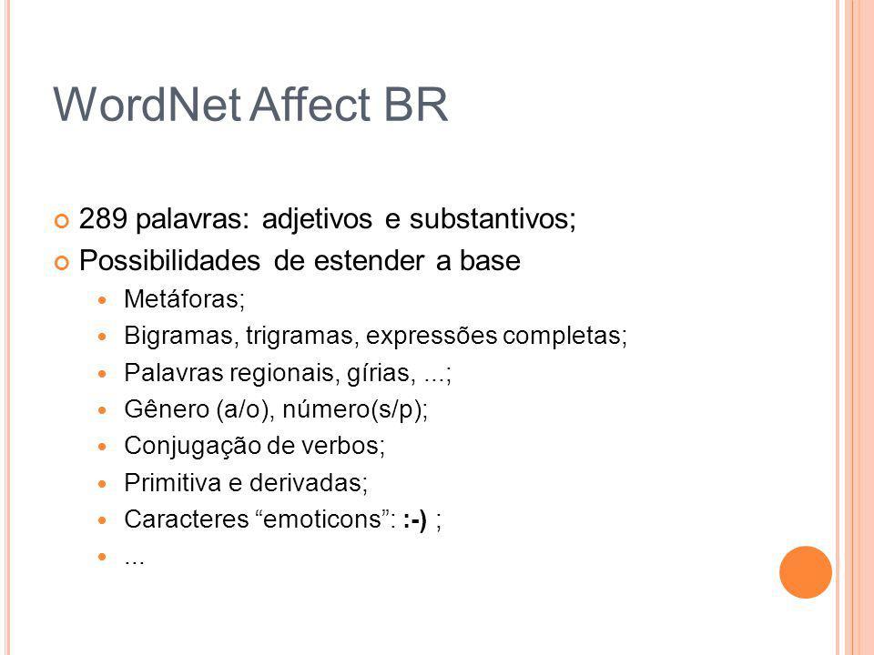 WordNet Affect BR 289 palavras: adjetivos e substantivos;