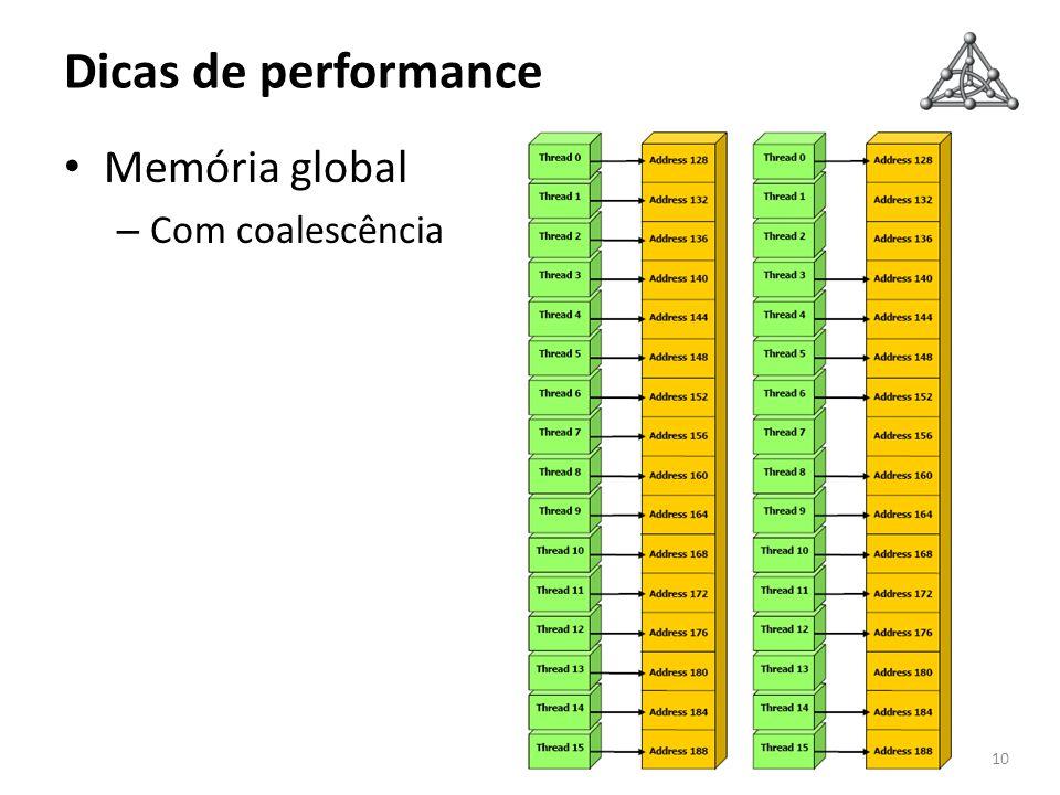 Dicas de performance Memória global Com coalescência