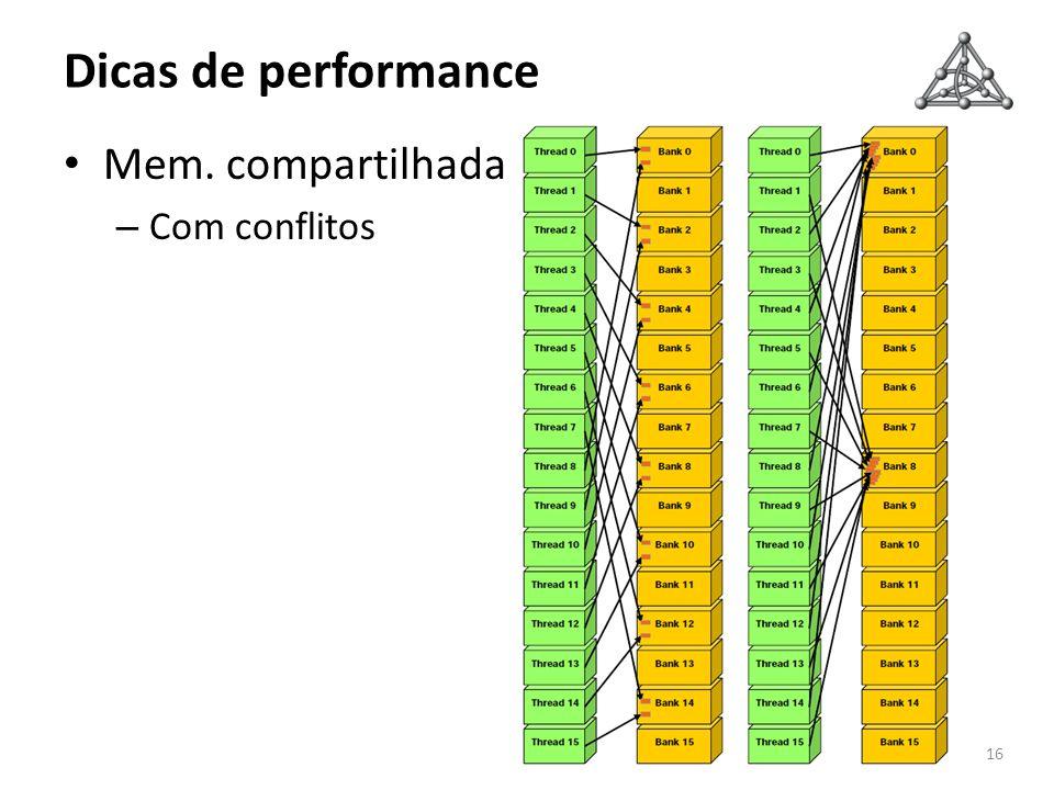 Dicas de performance Mem. compartilhada Com conflitos