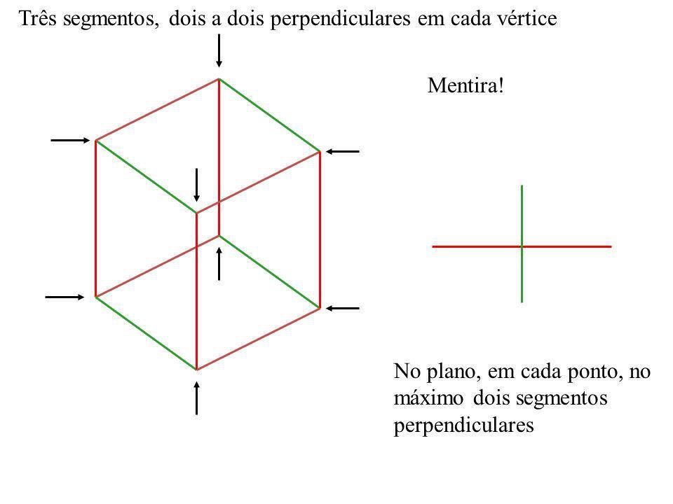 Três segmentos, dois a dois perpendiculares em cada vértice