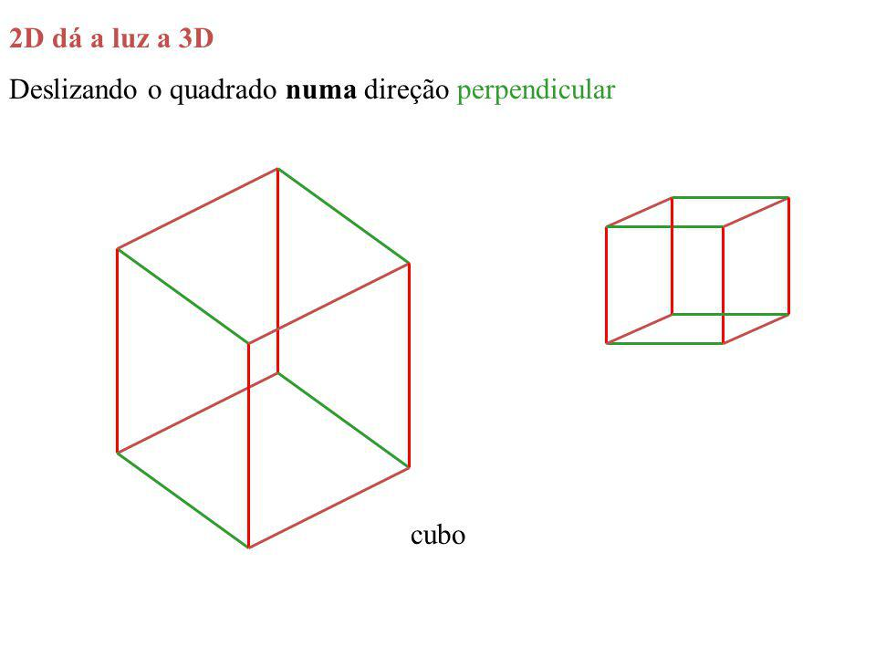 2D dá a luz a 3D Deslizando o quadrado numa direção perpendicular cubo