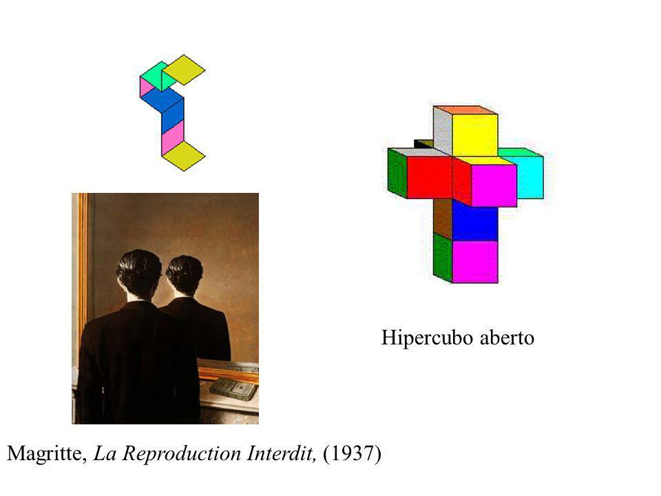 Hipercubo aberto Magritte, La Reproduction Interdit, (1937)