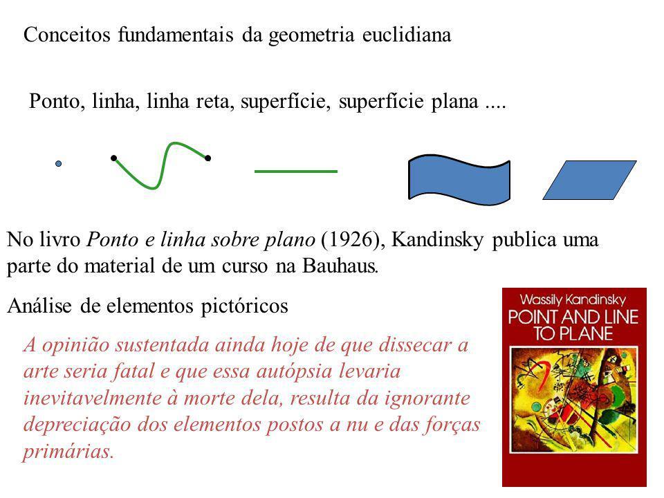 Conceitos fundamentais da geometria euclidiana