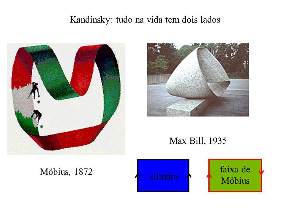 Kandinsky: tudo na vida tem dois lados