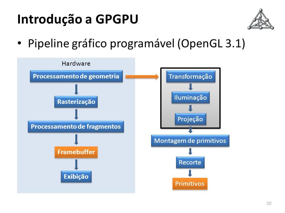 Introdução a GPGPU Pipeline gráfico programável (OpenGL 3.1) Hardware