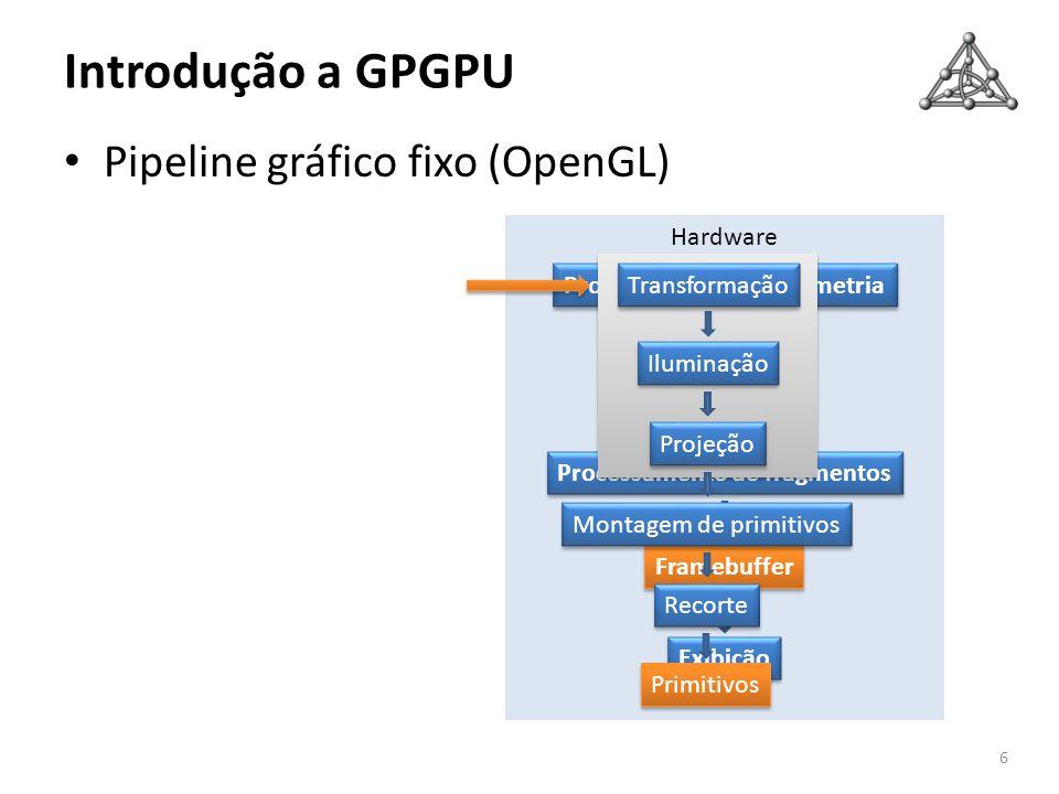 Introdução a GPGPU Pipeline gráfico fixo (OpenGL) Hardware Exibição