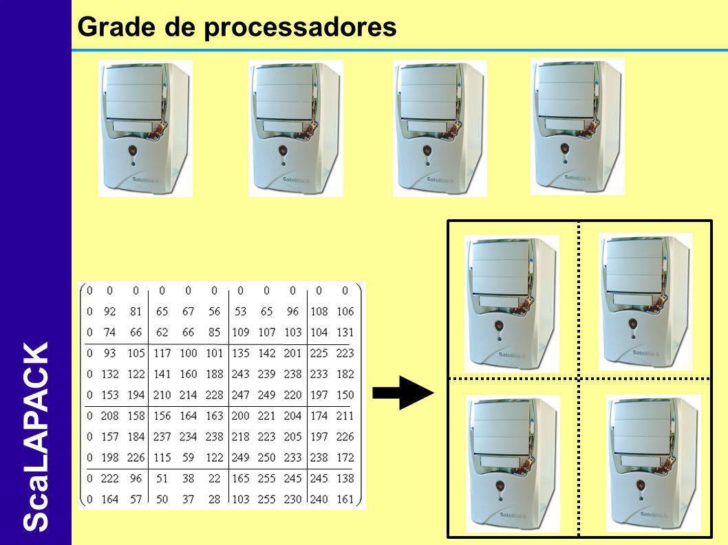Grade de processadores