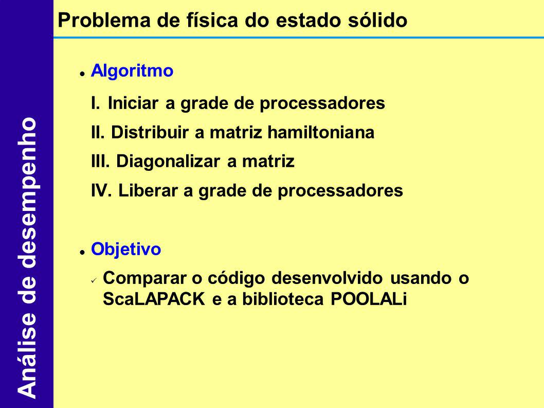 Análise de desempenho Problema de física do estado sólido Algoritmo