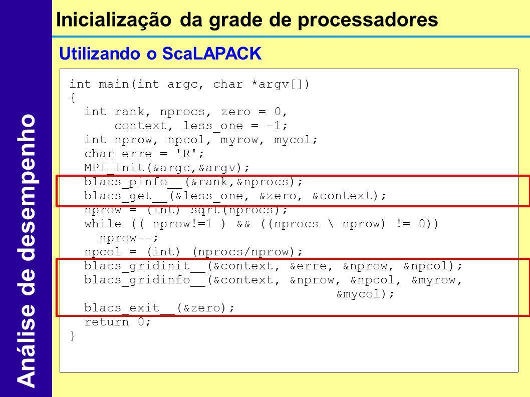 Análise de desempenho Inicialização da grade de processadores