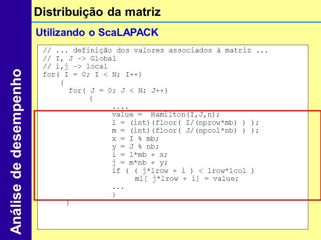 Análise de desempenho Distribuição da matriz Utilizando o ScaLAPACK