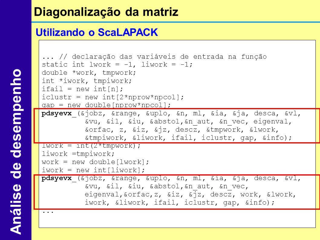 Análise de desempenho Diagonalização da matriz Utilizando o ScaLAPACK