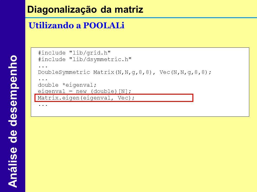 Análise de desempenho Diagonalização da matriz Utilizando a POOLALi