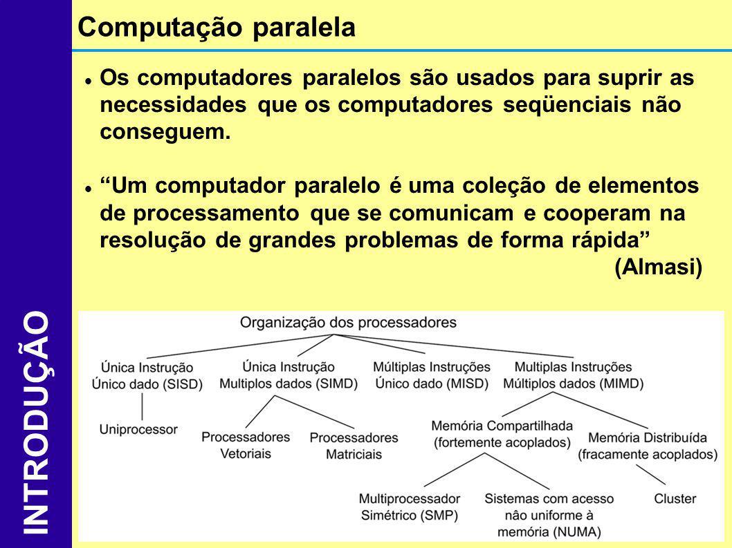 INTRODUÇÃO Computação paralela