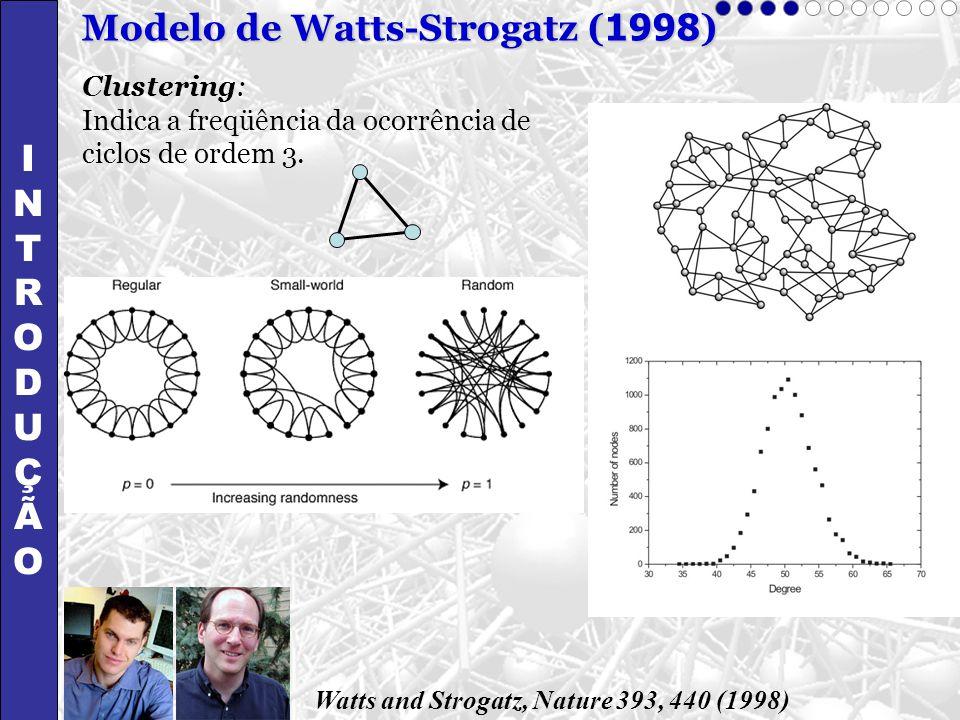 Modelo de Watts-Strogatz (1998)