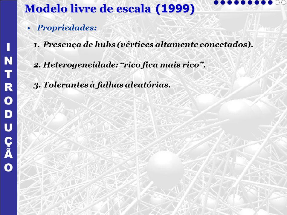 Modelo livre de escala (1999)