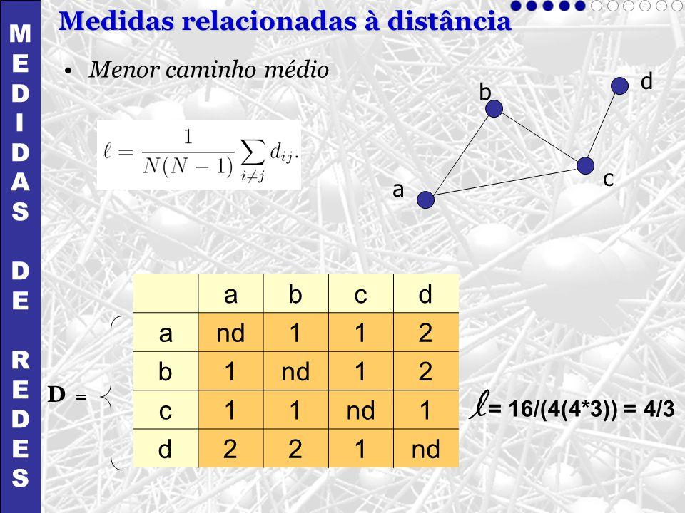 = 16/(4(4*3)) = 4/3 l Medidas relacionadas à distância a b c d nd 1 2