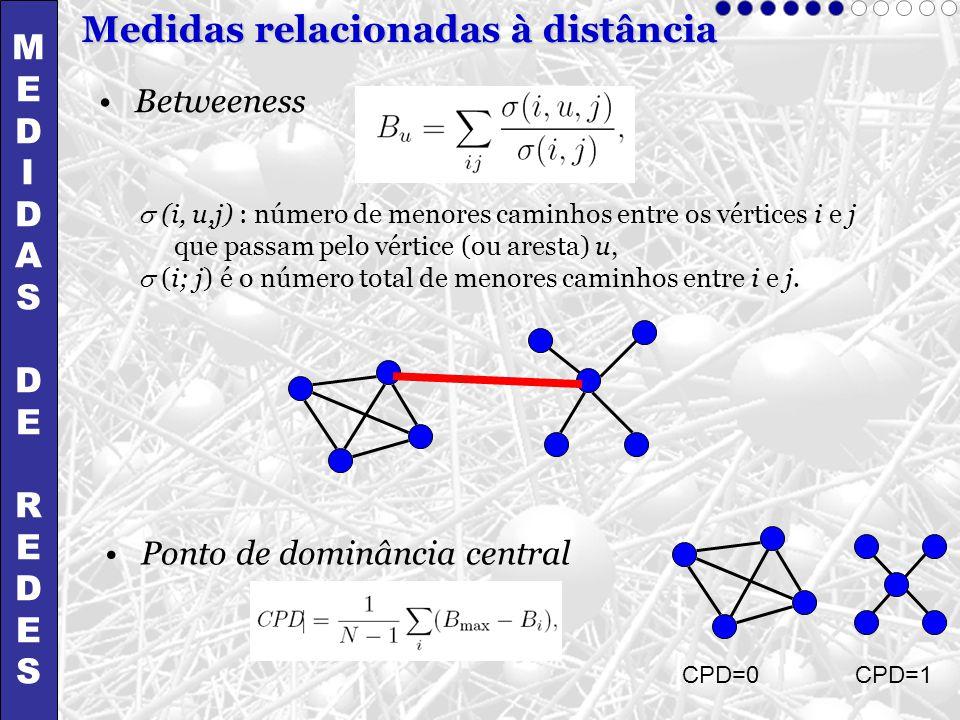 Medidas relacionadas à distância