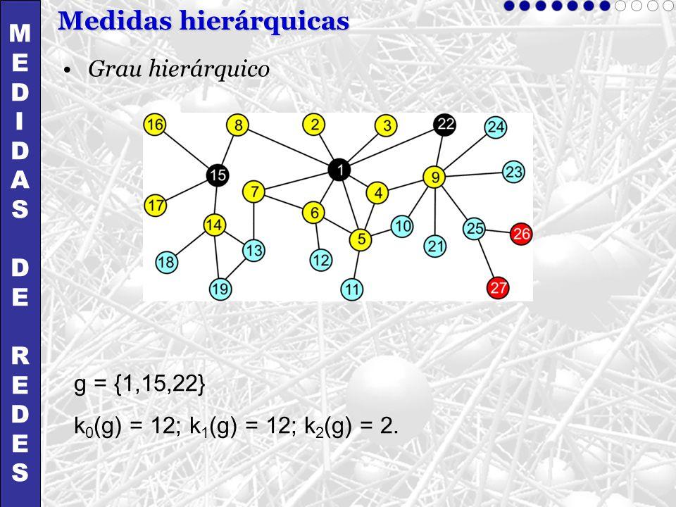 Medidas hierárquicas M E D I A S R Grau hierárquico g = {1,15,22}
