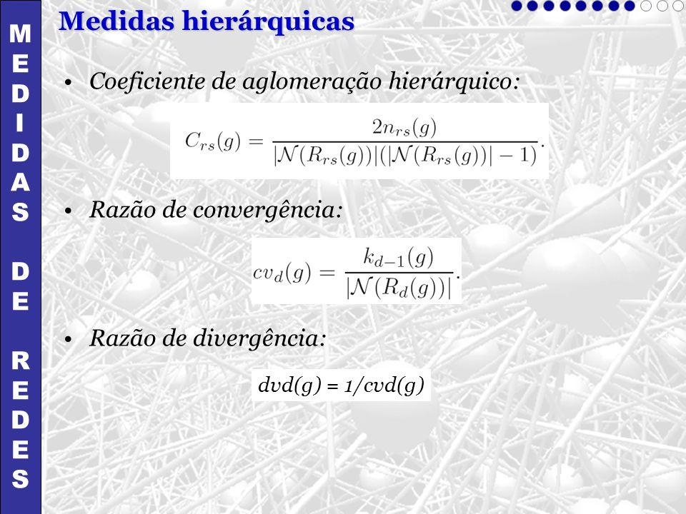 Medidas hierárquicas M E D I A S R