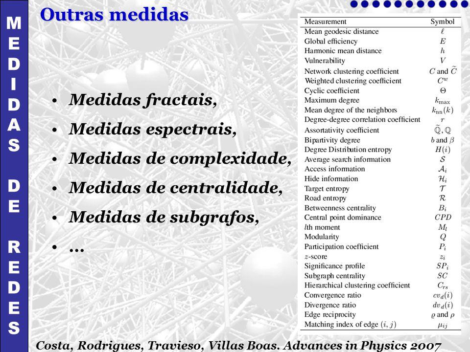 Outras medidas M E D I A S R Medidas fractais, Medidas espectrais,