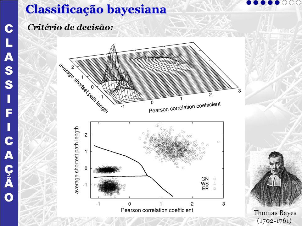 Classificação bayesiana