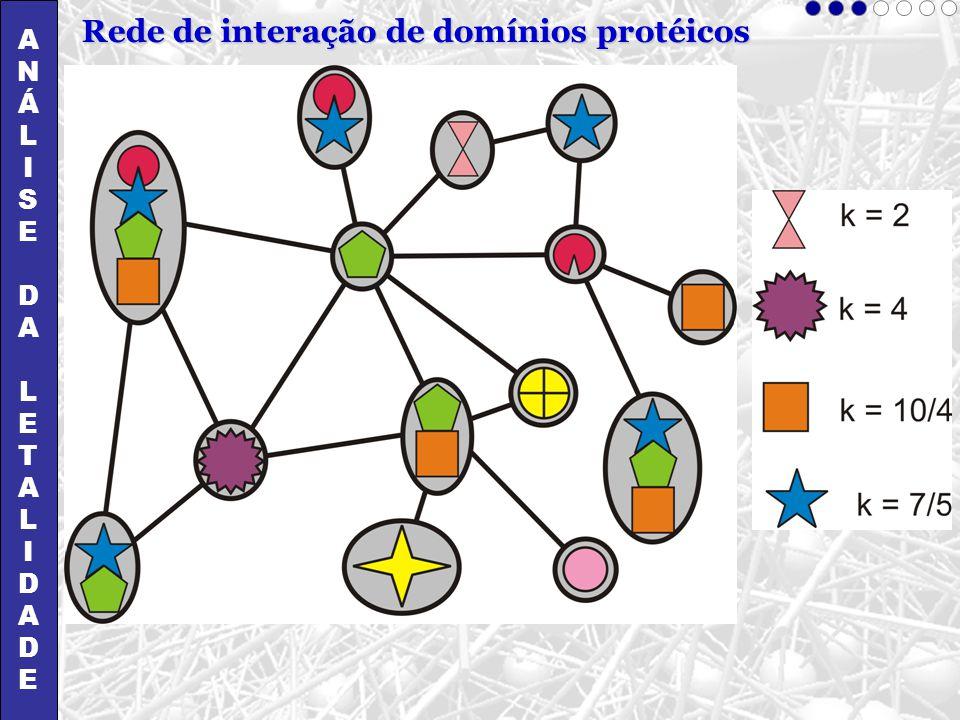 Rede de interação de domínios protéicos