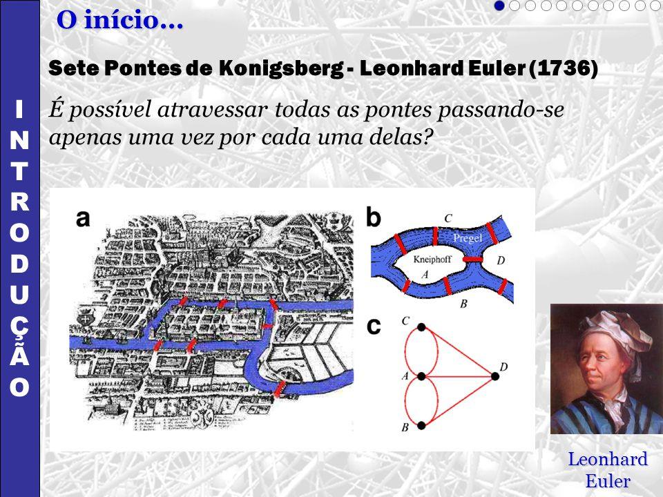 I N. T. R. O. D. U. Ç. Ã. O início... Sete Pontes de Konigsberg - Leonhard Euler (1736)