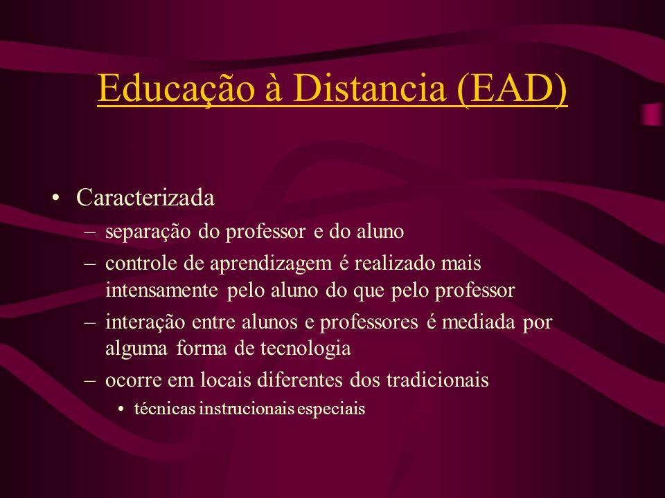 Educação à Distancia (EAD)