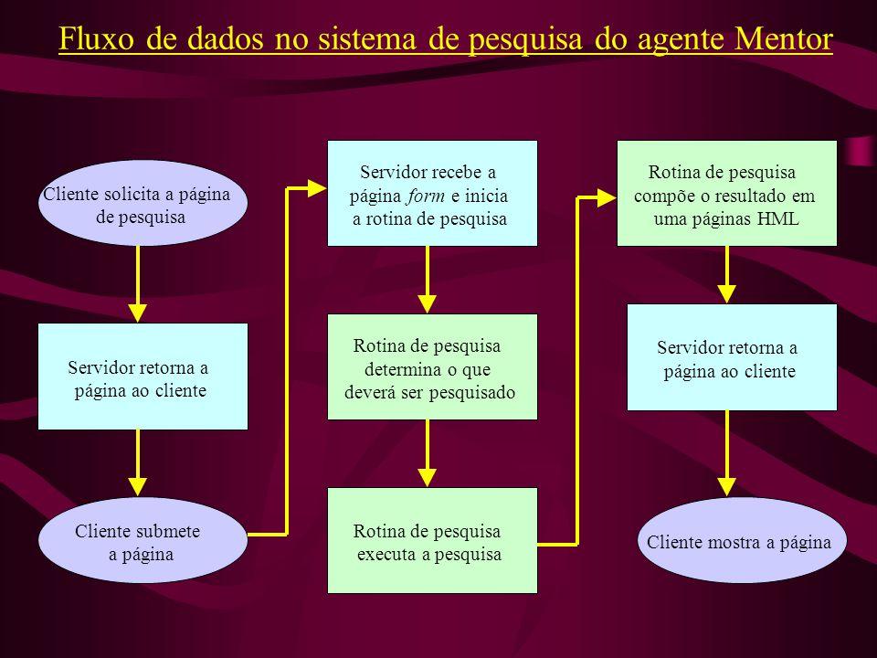 Fluxo de dados no sistema de pesquisa do agente Mentor