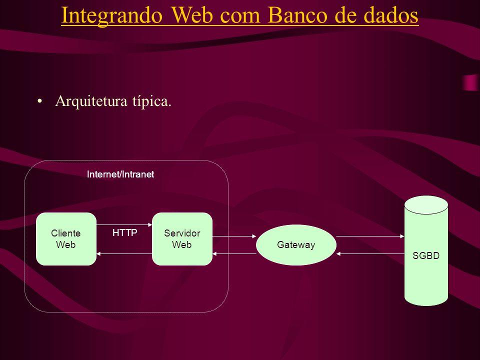Integrando Web com Banco de dados