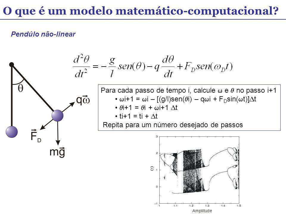 O que é um modelo matemático-computacional