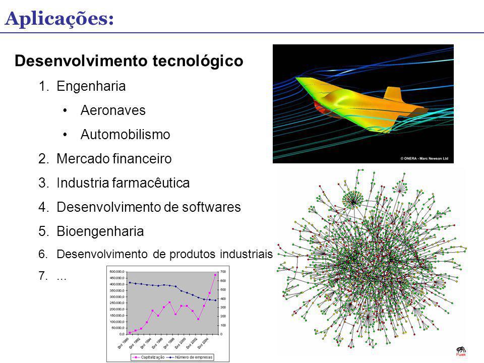 Aplicações: Desenvolvimento tecnológico Engenharia Aeronaves